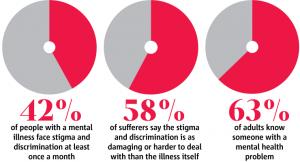 mental-health-stats
