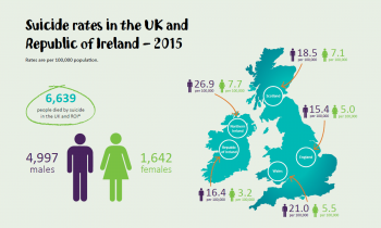 UK & Rep. Ireland Suicide Rates